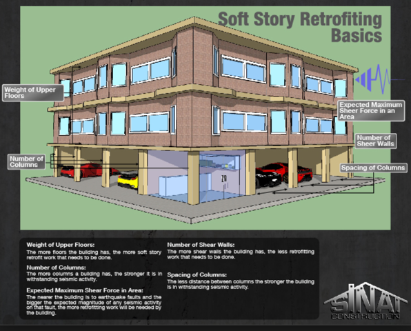 soft_story_building_-_Google_Search%281%29.png